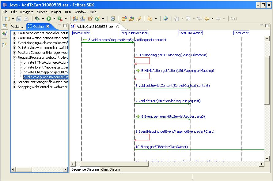 Eclipse UML sequence class diagram generation